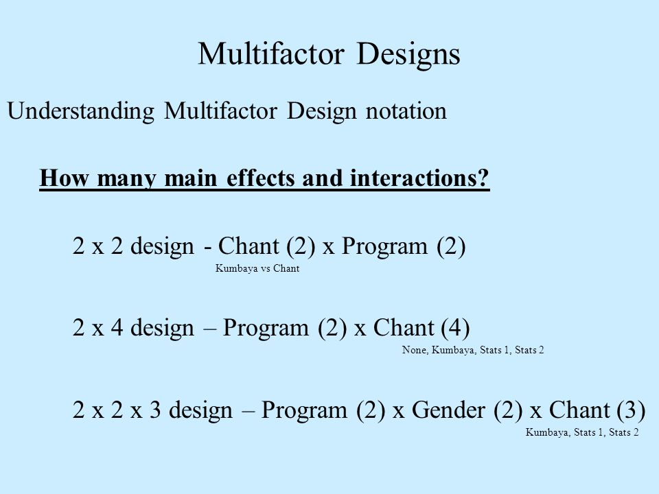 Understanding Multifactor Design notation How many main effects and interactions? 2 x 2 design - Chant (2) x Program (2) Kumbaya vs Chant 2 x 4 design