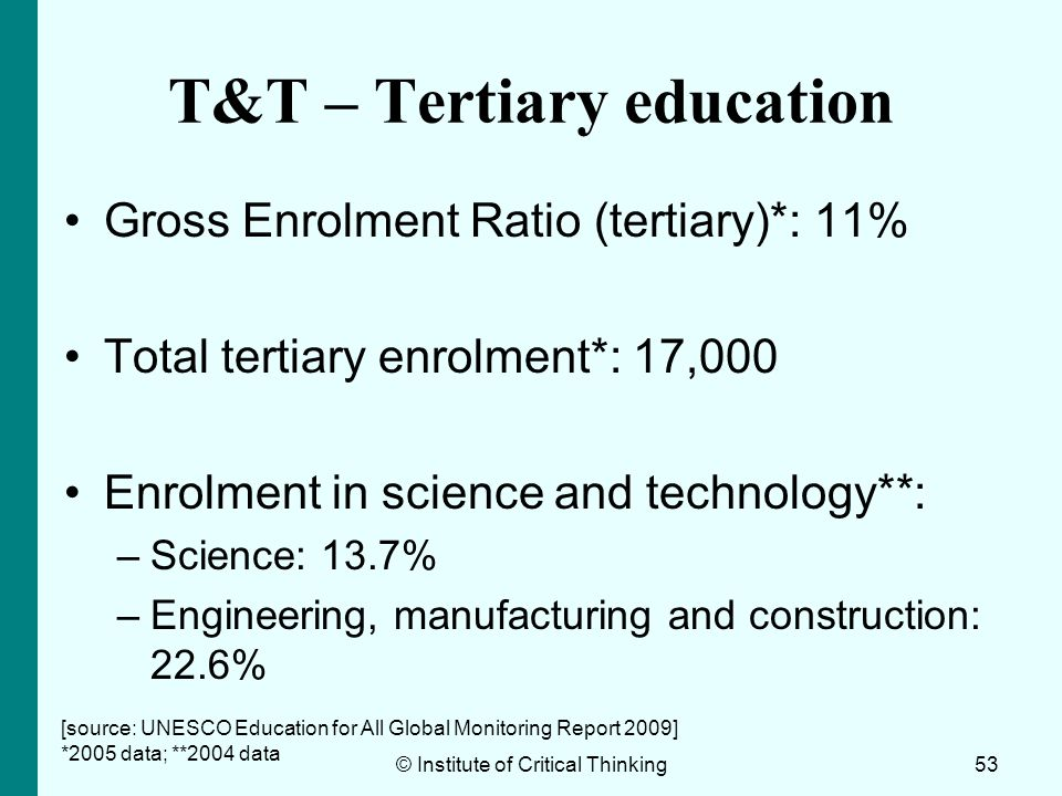 T&T – Tertiary education Gross Enrolment Ratio (tertiary)*: 11% Total tertiary enrolment*: 17,000 Enrolment in science and technology**: –Science: 13.