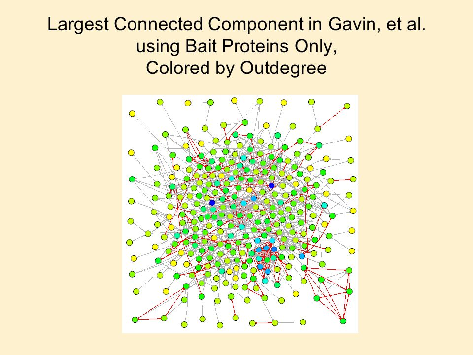 Largest Connected Component in Gavin, et al. using Bait Proteins Only, Colored by Outdegree