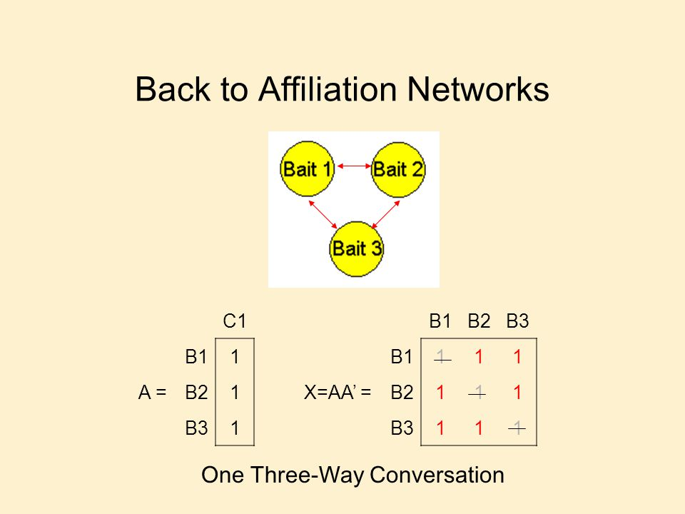 Back to Affiliation Networks C1 B11 B21 B31 A = B1B2B3 B1111 B2111 B3111 X=AA = One Three-Way Conversation