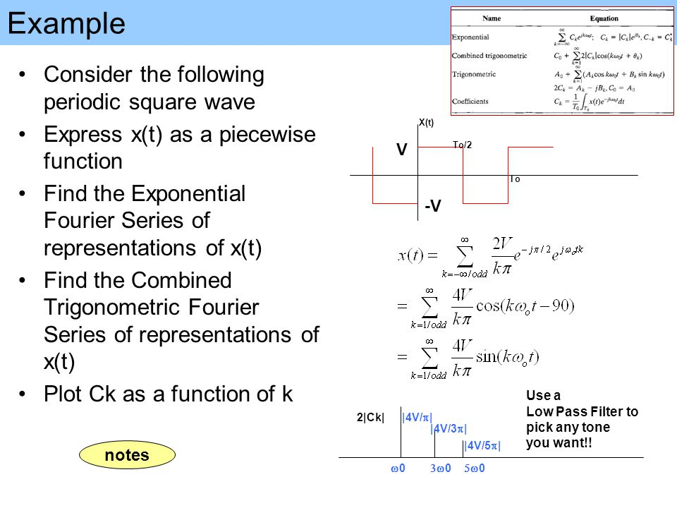 Example Consider the following periodic square wave Express x(t) as a piecewise function Find the Exponential Fourier Series of representations of x(t