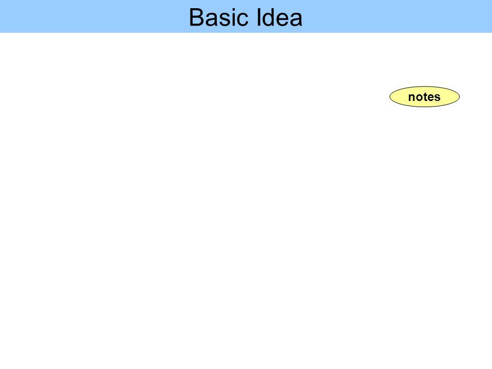 Basic Idea notes