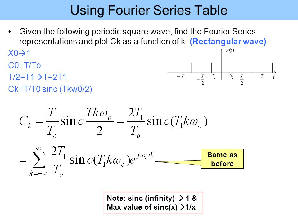 Using Fourier Series Table Given the following periodic square wave, find the Fourier Series representations and plot Ck as a function of k. (Rectangu