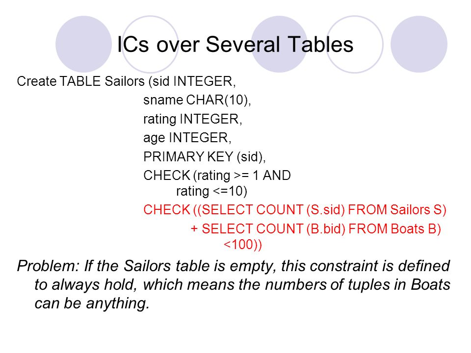 ICs over Several Tables Create TABLE Sailors (sid INTEGER, sname CHAR(10), rating INTEGER, age INTEGER, PRIMARY KEY (sid), CHECK (rating >= 1 AND rating <=10) CHECK ((SELECT COUNT (S.sid) FROM Sailors S) + SELECT COUNT (B.bid) FROM Boats B) <100)) Problem: If the Sailors table is empty, this constraint is defined to always hold, which means the numbers of tuples in Boats can be anything.