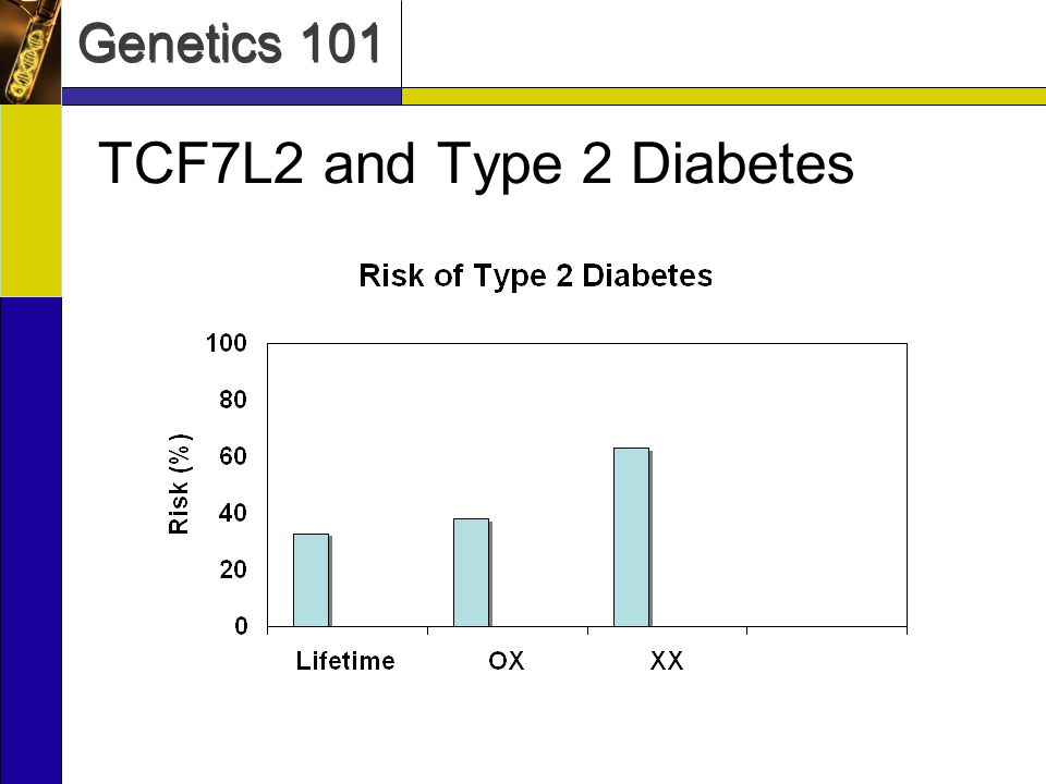 Genetics 101 TCF7L2 and Type 2 Diabetes