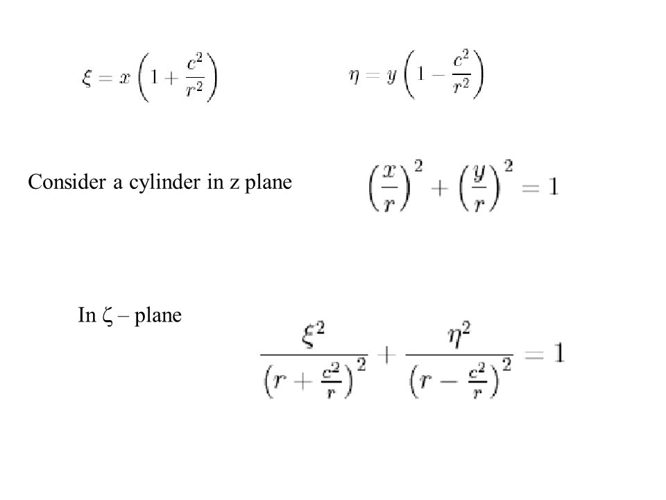 Consider a cylinder in z plane In – plane