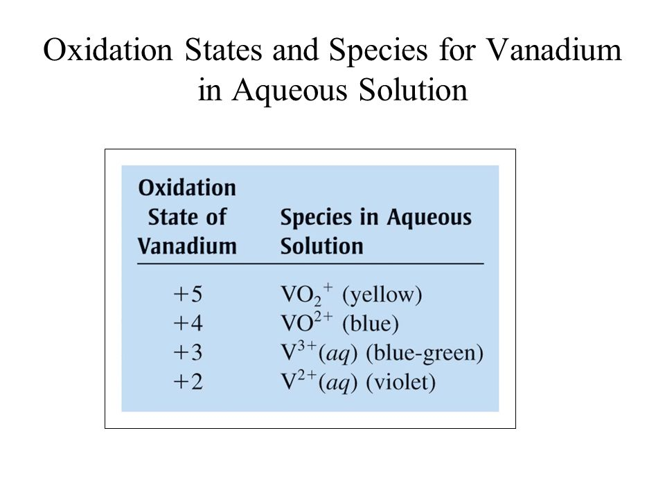 Oxidation States and Species for Vanadium in Aqueous Solution