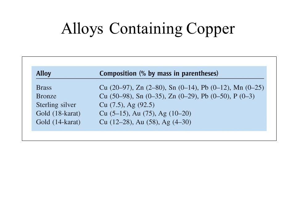 Alloys Containing Copper