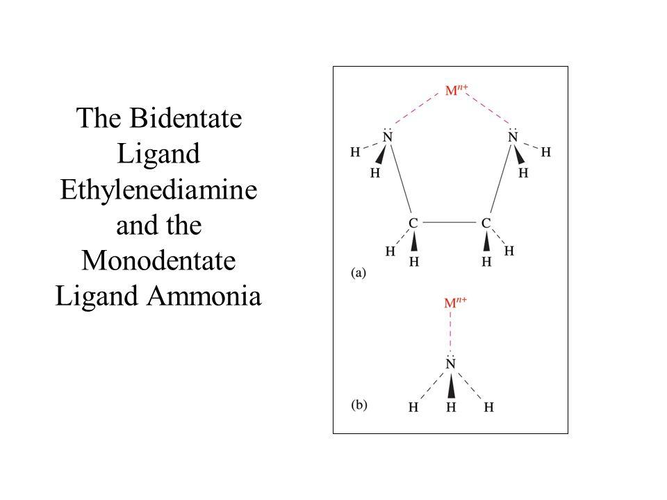The Bidentate Ligand Ethylenediamine and the Monodentate Ligand Ammonia