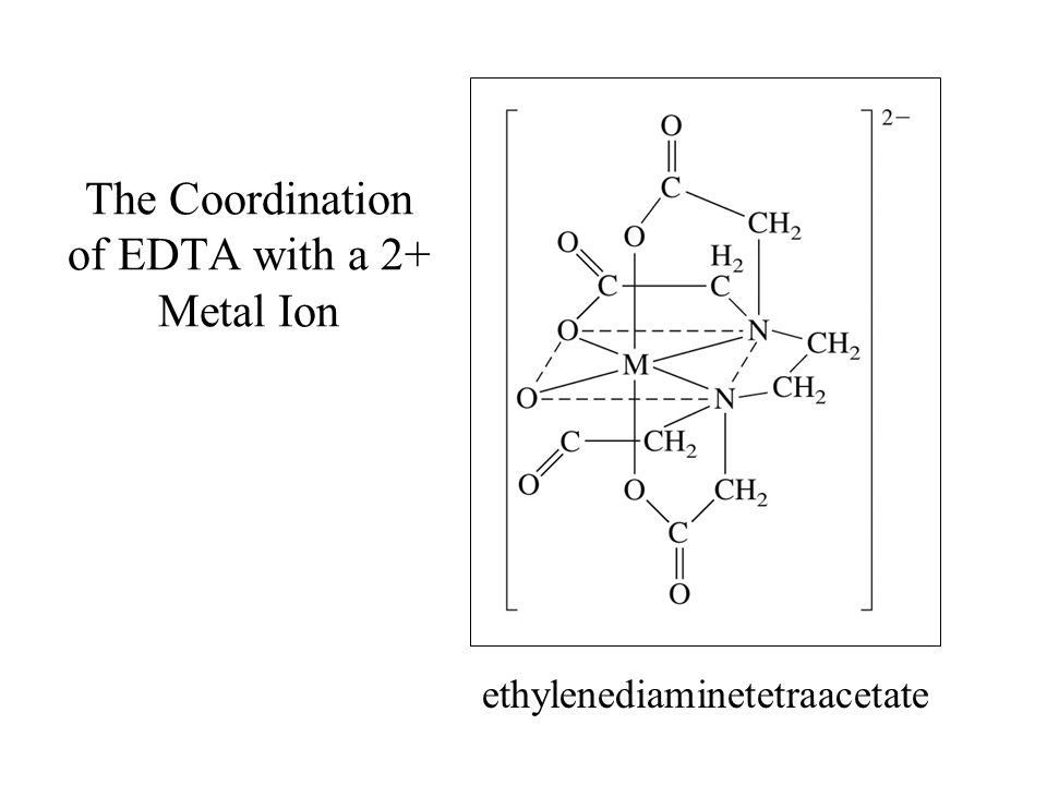 The Coordination of EDTA with a 2+ Metal Ion ethylenediaminetetraacetate