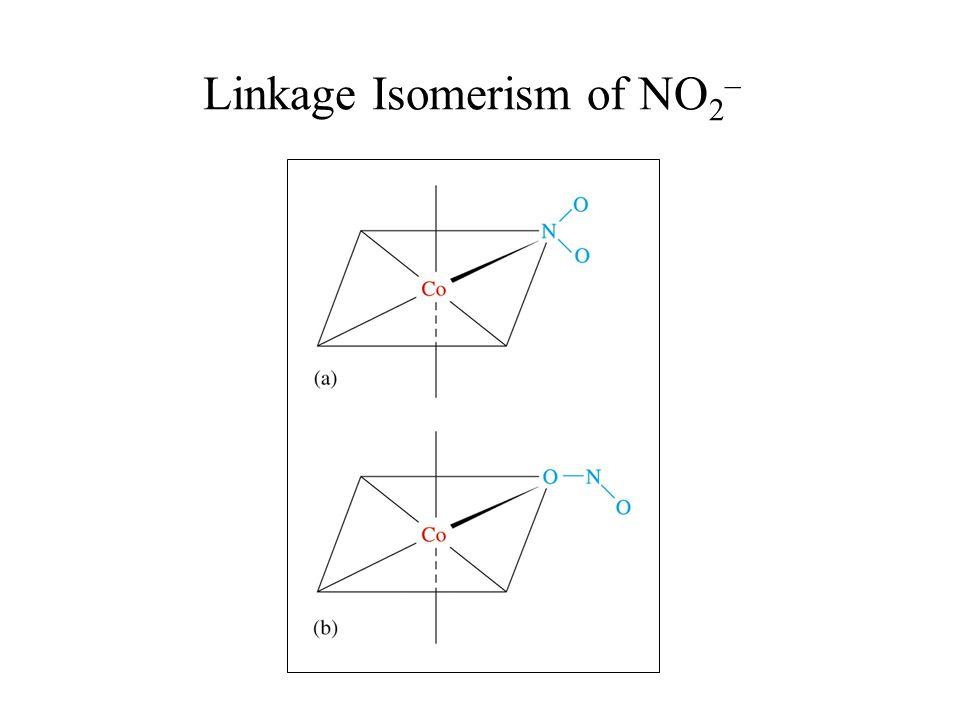 Linkage Isomerism of NO 2 –
