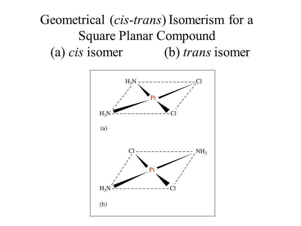 Geometrical (cis-trans) Isomerism for a Square Planar Compound (a) cis isomer(b) trans isomer