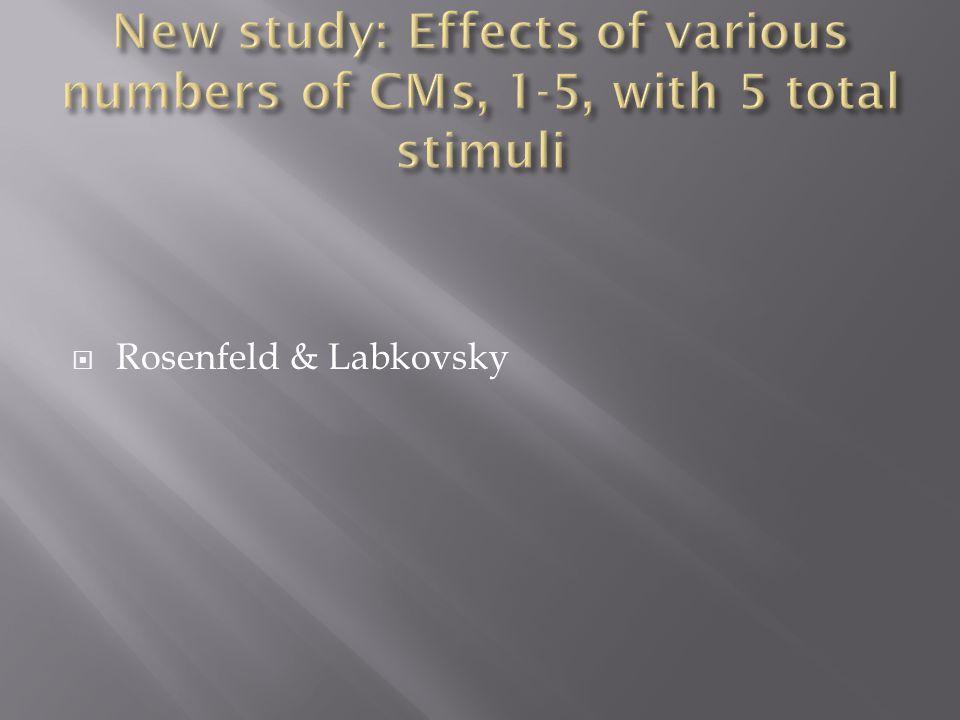 Rosenfeld & Labkovsky