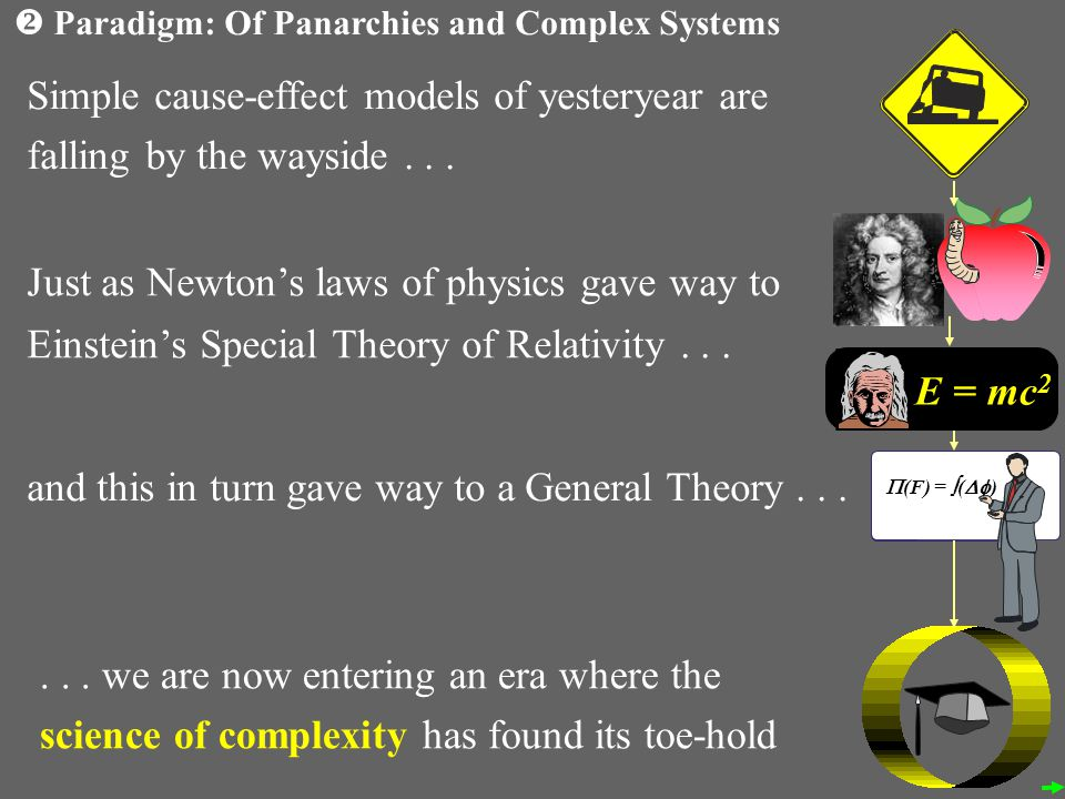 Simple cause-effect models of yesteryear are falling by the wayside... E = mc 2 Just as Newtons laws of physics gave way to Einsteins Special Theory o
