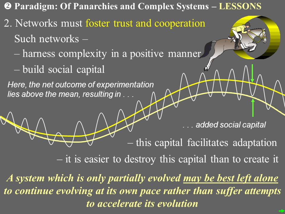 2.Networks must foster trust and cooperation Such networks – – harness complexity in a positive manner – build social capital – this capital facilitates adaptation – it is easier to destroy this capital than to create it A system which is only partially evolved may be best left alone to continue evolving at its own pace rather than suffer attempts to accelerate its evolution...