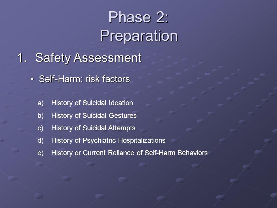 Phase 2: Preparation 1.Safety Assessment Self-Harm: risk factors Self-Harm: risk factors a)History of Suicidal Ideation b)History of Suicidal Gestures