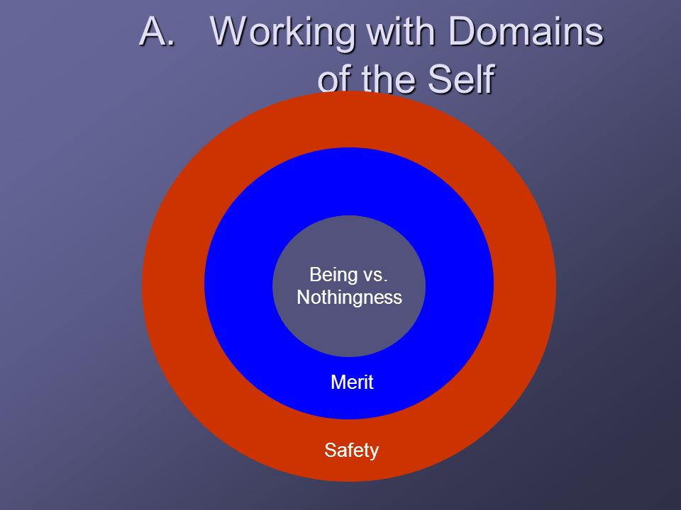 A. Working with Domains of the Self Being vs. Nothingness Merit Safety