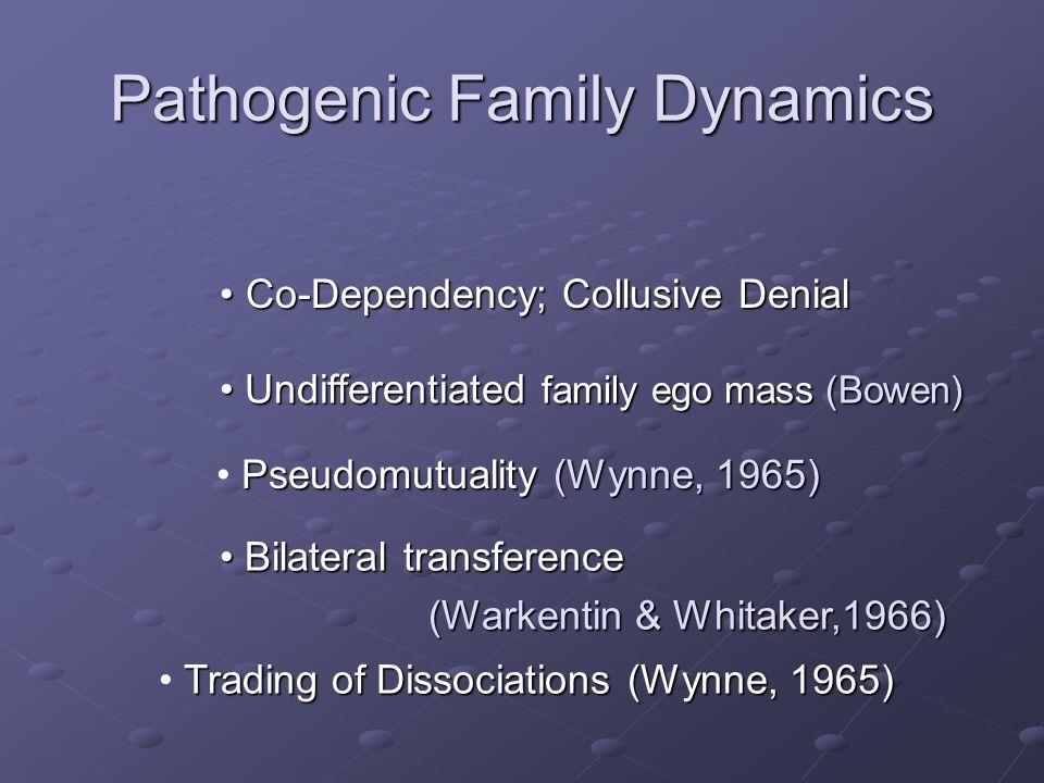 Pathogenic Family Dynamics Co-Dependency; Collusive DenialCo-Dependency; Collusive Denial Undifferentiated family ego mass (Bowen) Undifferentiated fa