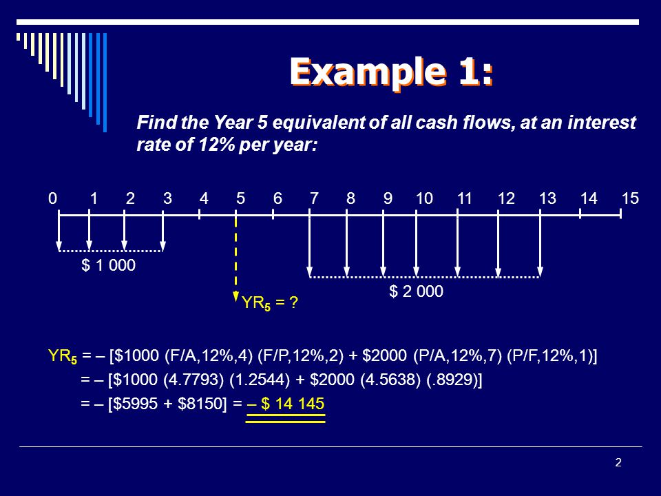 2 Example 1: Find the Year 5 equivalent of all cash flows, at an interest rate of 12% per year: 0 1 2 3 4 5 6 7 8 9 10 11 12 13 14 15 $ 1 000 $ 2 000 YR 5 = .