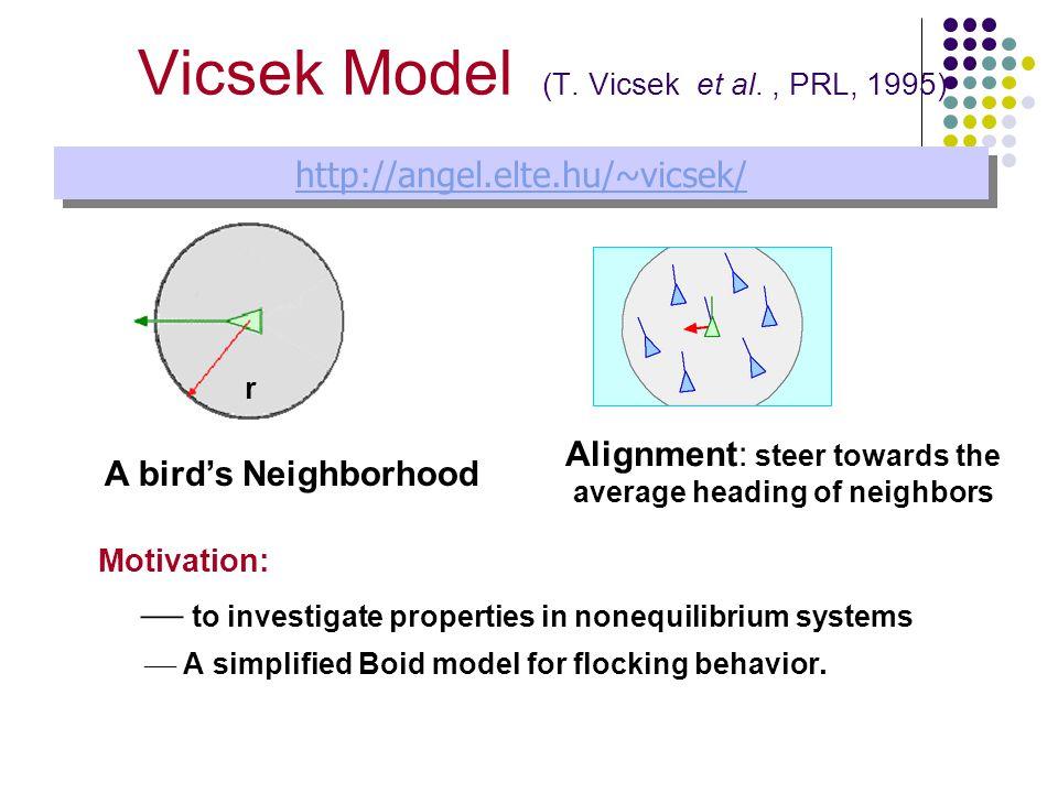 Vicsek Model (T. Vicsek et al., PRL, 1995) http://angel.elte.hu/~vicsek/ r A birds Neighborhood Alignment: steer towards the average heading of neighb
