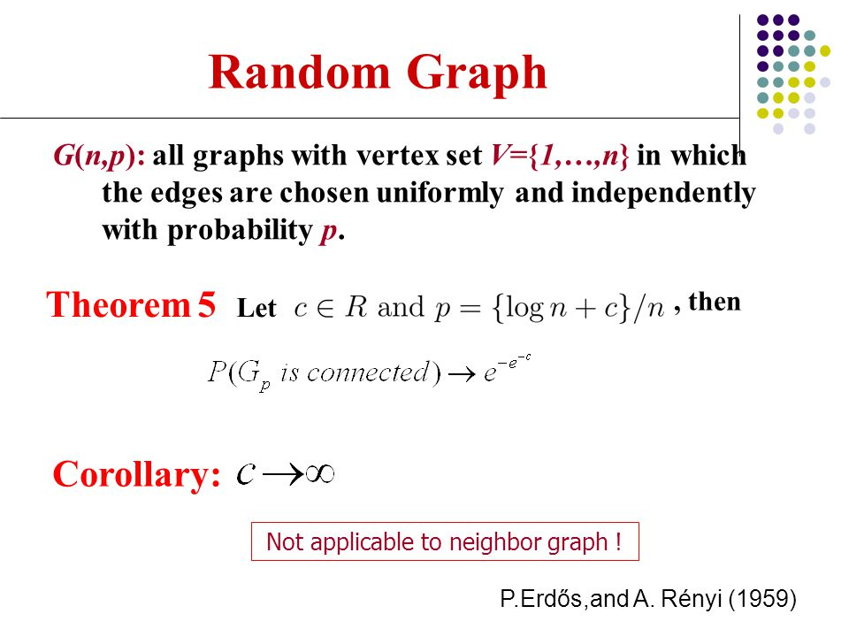 Random Graph G(n,p): all graphs with vertex set V={1,…,n} in which the edges are chosen uniformly and independently with probability p. P.Erdős,and A.