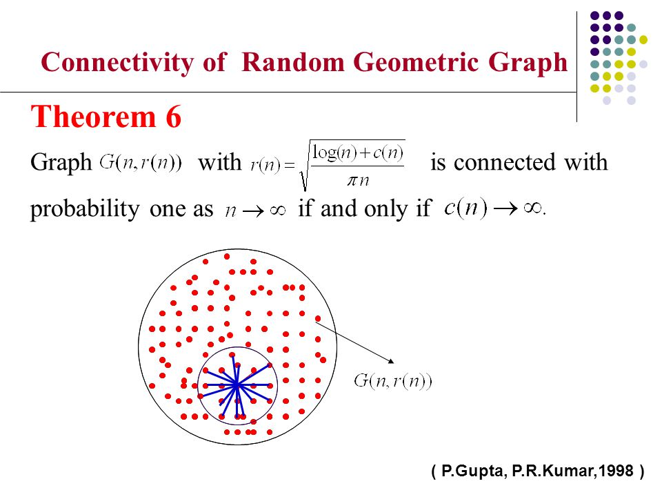 Connectivity of Random Geometric Graph Theorem 6 Graph with is connected with probability one as if and only if ( P.Gupta, P.R.Kumar,1998 )