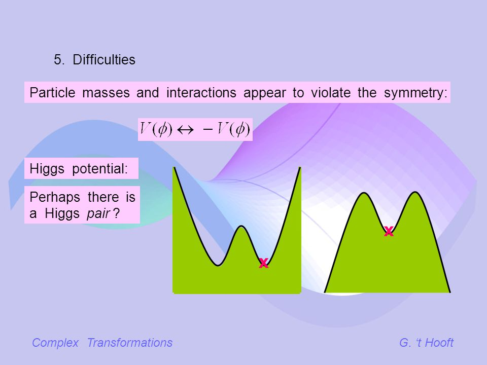 Complex TransformationsG. t Hooft 5. Difficulties Particle masses and interactions appear to violate the symmetry: Higgs potential: Perhaps there is a