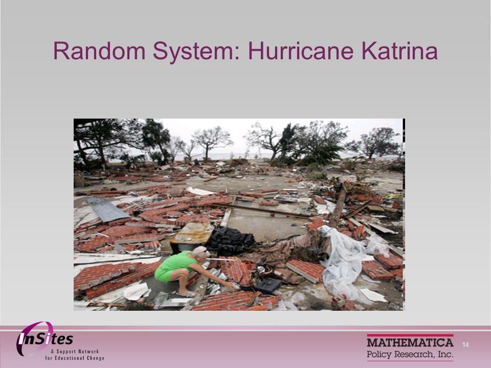 14 Random System: Hurricane Katrina