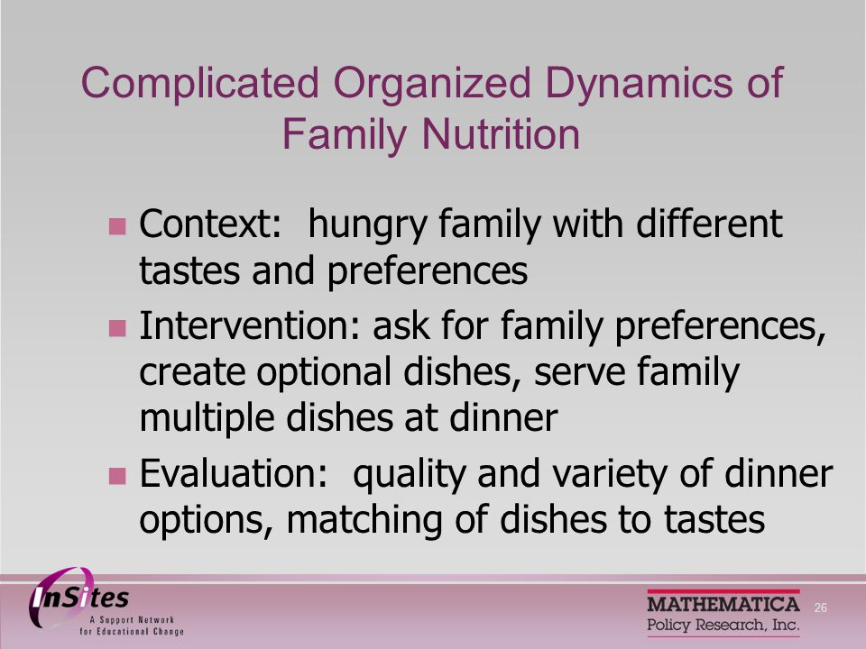 26 Complicated Organized Dynamics of Family Nutrition Context: hungry family with different tastes and preferences Intervention: ask for family preferences, create optional dishes, serve family multiple dishes at dinner Evaluation: quality and variety of dinner options, matching of dishes to tastes
