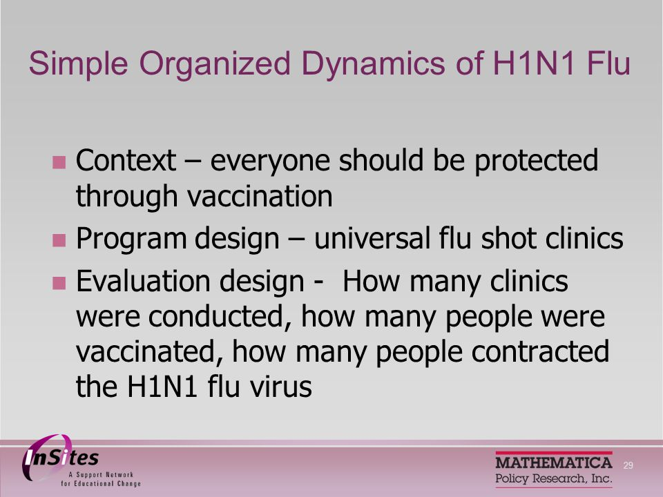 29 Simple Organized Dynamics of H1N1 Flu Context – everyone should be protected through vaccination Program design – universal flu shot clinics Evaluation design - How many clinics were conducted, how many people were vaccinated, how many people contracted the H1N1 flu virus
