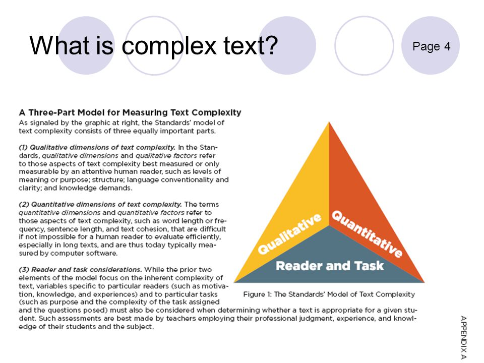 What is complex text? Page 4