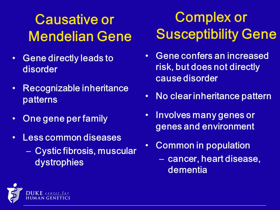 Causative or Mendelian Gene Gene directly leads to disorder Recognizable inheritance patterns One gene per family Less common diseases –Cystic fibrosis, muscular dystrophies Complex or Susceptibility Gene Gene confers an increased risk, but does not directly cause disorder No clear inheritance pattern Involves many genes or genes and environment Common in population –cancer, heart disease, dementia