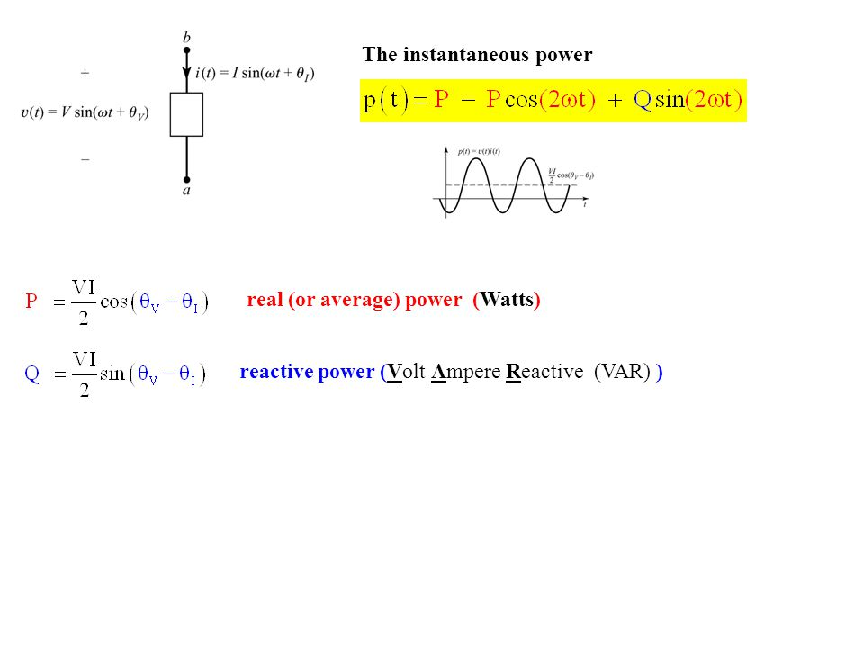 The instantaneous power real (or average) power (Watts) reactive power (Volt Ampere Reactive (VAR) )