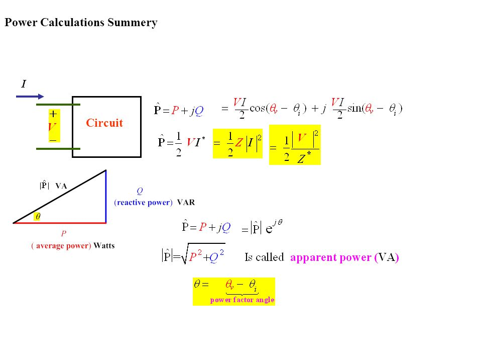 Power Calculations Summery Circuit