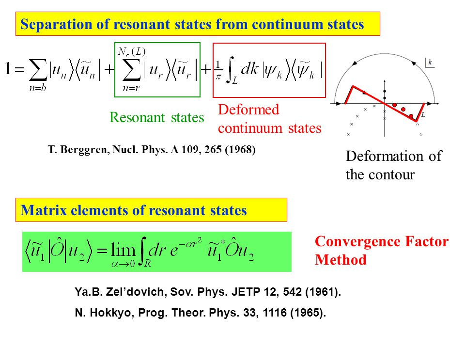 Excitation of two-neutron halo nuclei (Borromean nuclei) Soft-dipole mode Structure of three-body continuum Three-body resonant states Complex scaling method Resonant state Bound state (divergent) (no-divergent) S.