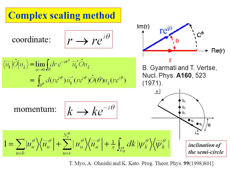 Complex scaling method coordinate: momentum: r B. Gyarmati and T.