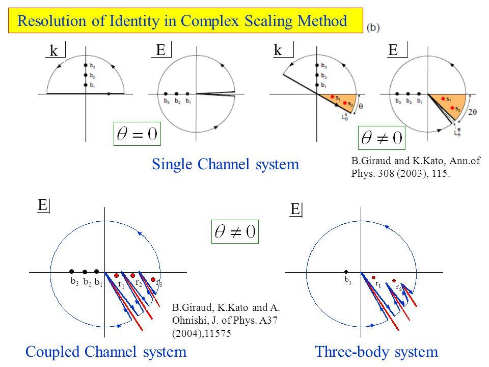 1 Resonance: Rotated Continuum: Descretization RI in complex scaling