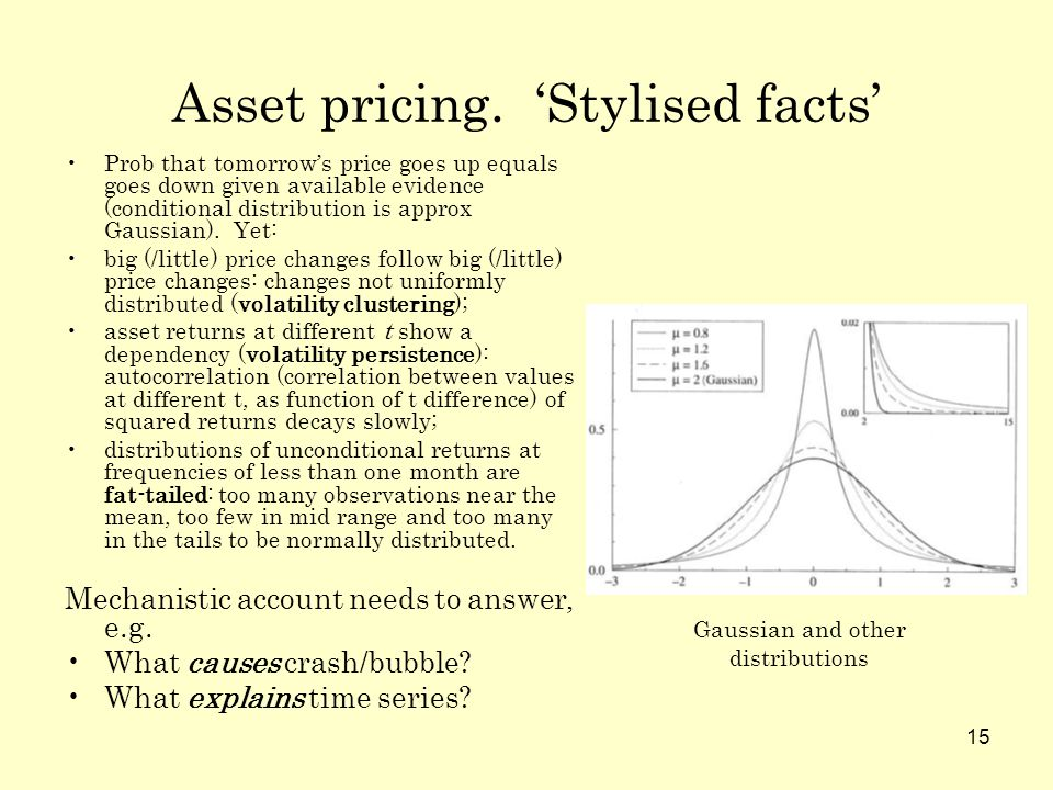 15 Asset pricing. Stylised facts Prob that tomorrows price goes up equals goes down given available evidence (conditional distribution is approx Gauss