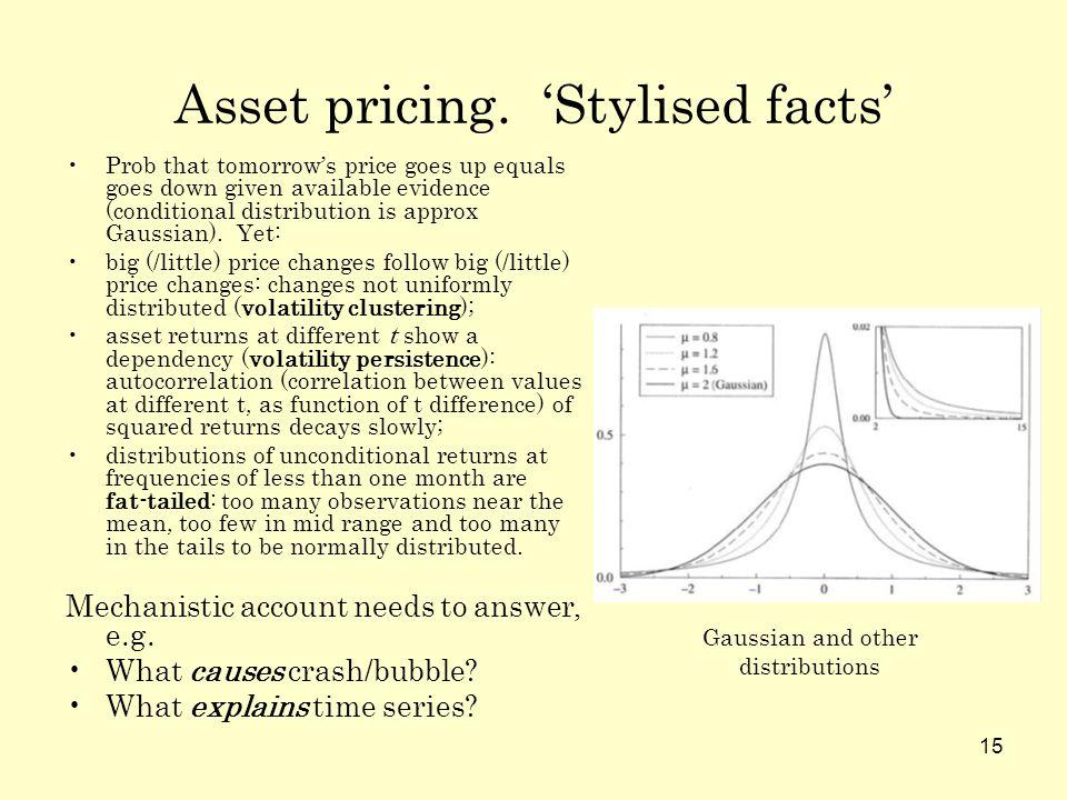 15 Asset pricing.