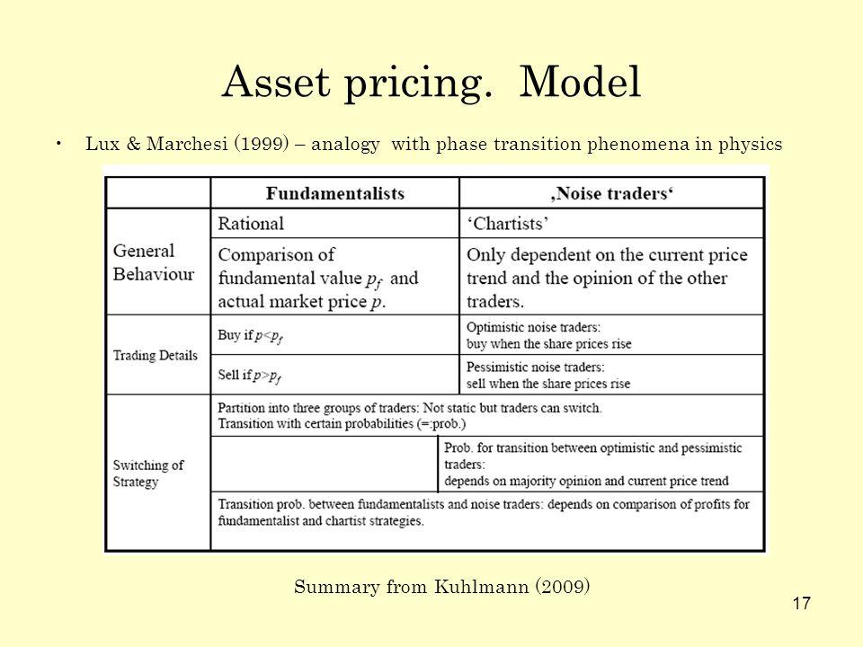 17 Asset pricing.