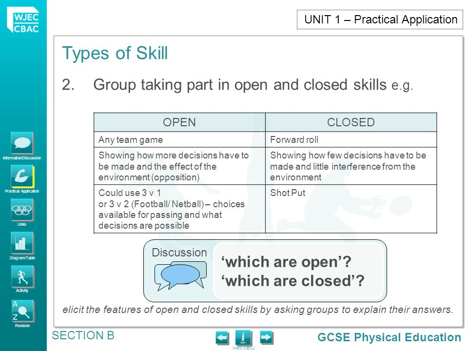 GCSE Physical Education Information/Discussion Practical Application Links Diagram/Table Activity Revision MAIN MENU Types of Skill SECTION B UNIT 1 - Links Guidance Practice Learning/ Stages of Learning Information Processing System Characteristics of a skilled performer/ performance