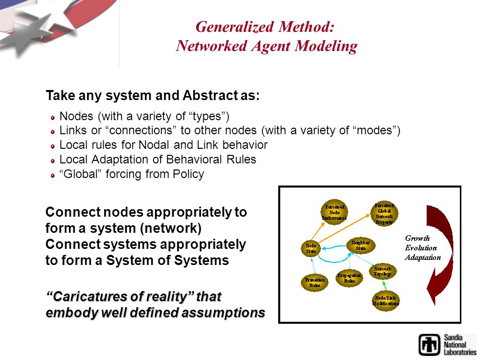 Generalized Method: Networked Agent Modeling Nodes (with a variety of types) Links or connections to other nodes (with a variety of modes) Local rules for Nodal and Link behavior Local Adaptation of Behavioral Rules Global forcing from Policy Caricatures of reality that embody well defined assumptions Take any system and Abstract as: Connect nodes appropriately to form a system (network) Connect systems appropriately to form a System of Systems