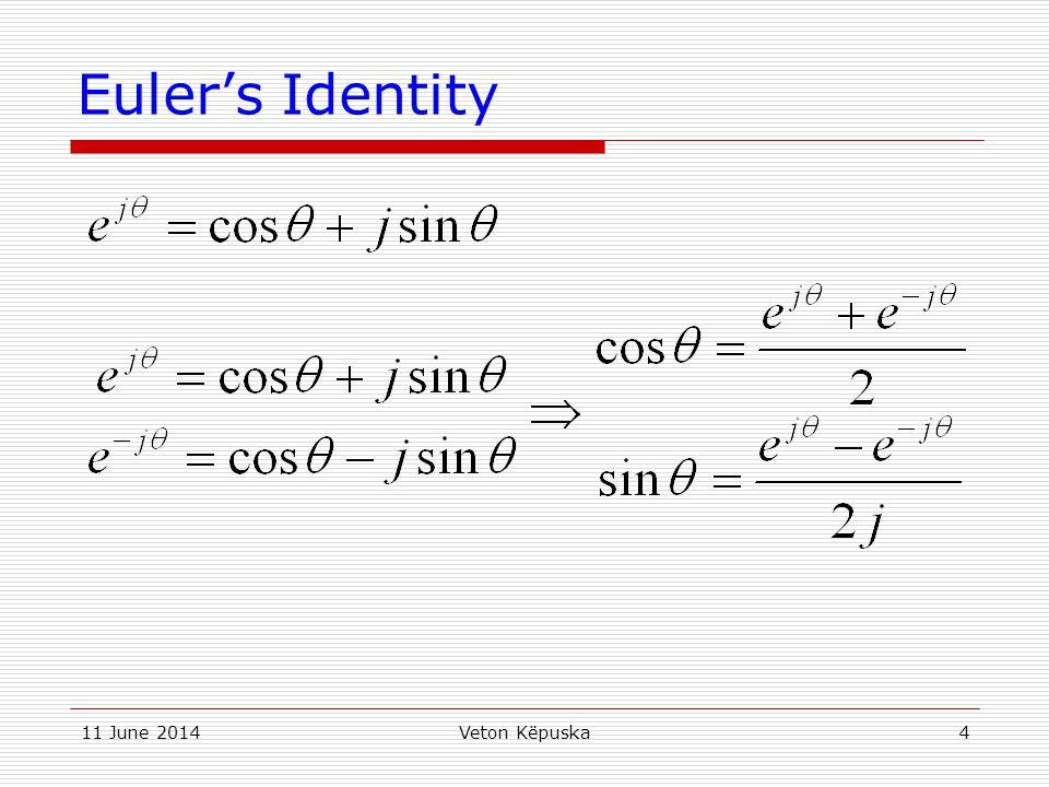 11 June 2014Veton Këpuska15 Useful Identities z C, R & n Z (integer set)