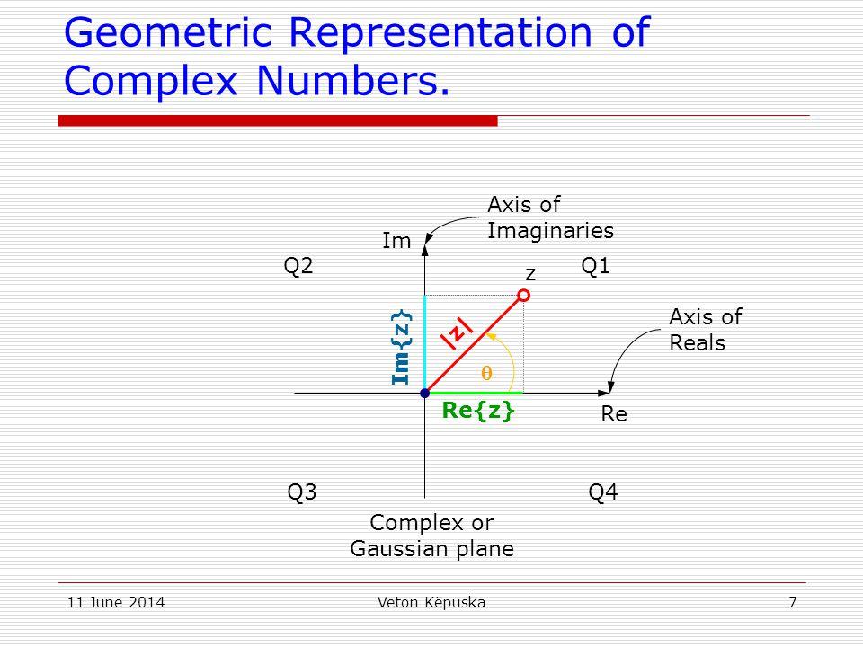 11 June 2014Veton Këpuska8 Geometric Representation of Complex Numbers.