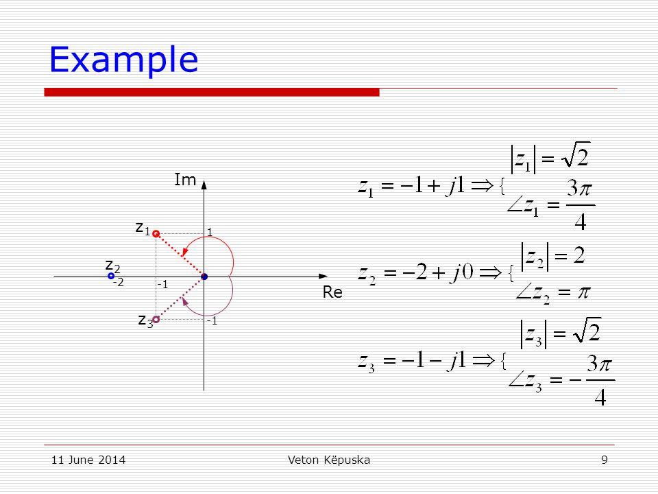 11 June 2014Veton Këpuska10 Conjugation of Complex Numbers Definition: If z = x+jy C then z * = x-jy is called the Complex Conjugate number of z.
