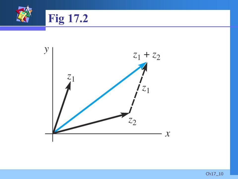 Ch17_10 Fig 17.2