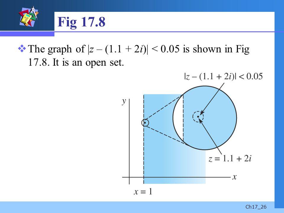 Ch17_26 Fig 17.8 The graph of |z – (1.1 + 2i)| < 0.05 is shown in Fig 17.8. It is an open set.