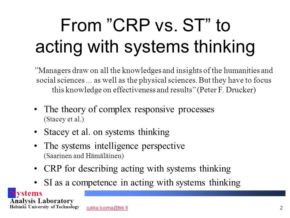 S ystems Analysis Laboratory Helsinki University of Technology jukka.luoma@tkk.fijukka.luoma@tkk.fi3 The CRP unit of analysis: gesture and response (G.