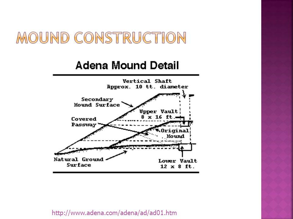 http://www.adena.com/adena/ad/ad01.htm