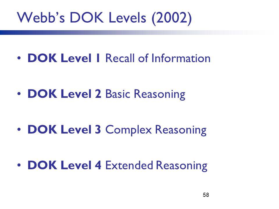 Webbs DOK Levels (2002) DOK Level 1 Recall of Information DOK Level 2 Basic Reasoning DOK Level 3 Complex Reasoning DOK Level 4 Extended Reasoning 58